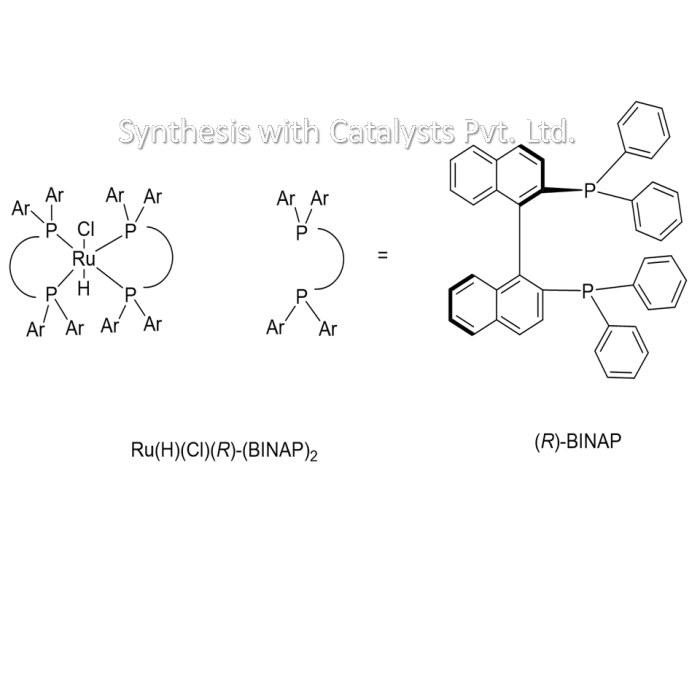 RuHCl(R)-(BINAP)2
