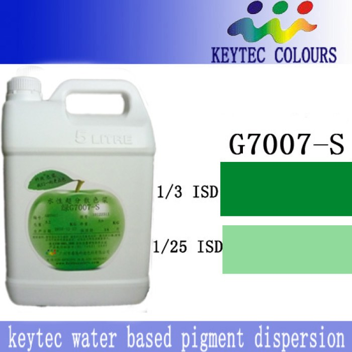 Keyetc water-based  Ultra-dispersed pigment dispersion Green G7007-S